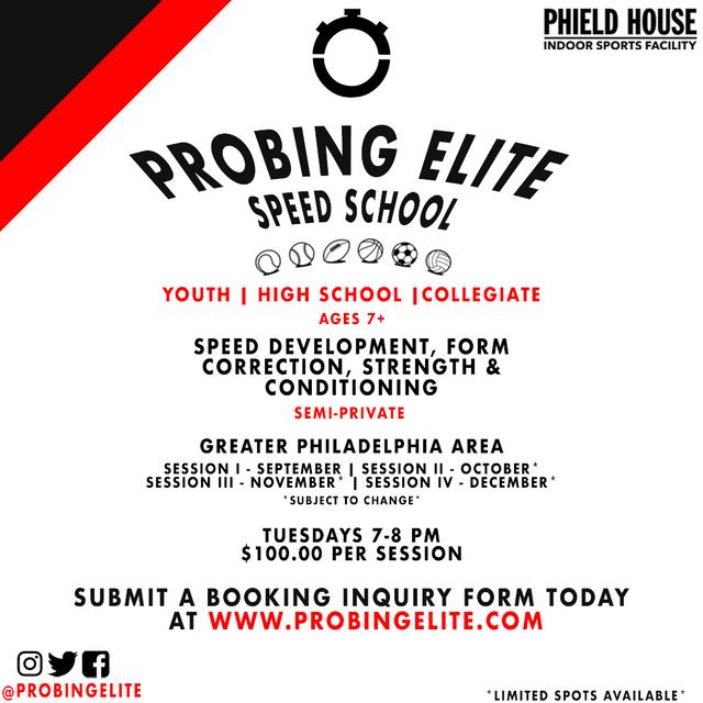 Probing Elite Speed School- Phield House