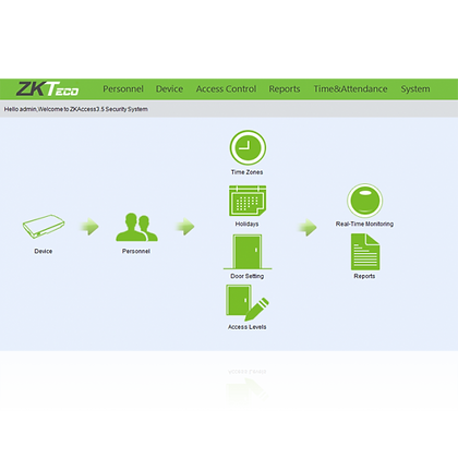 ZKAccess 3.5 Standalone Software