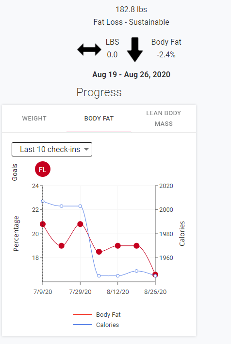 Avatar Nutrition_Weight Loss Client_Body
