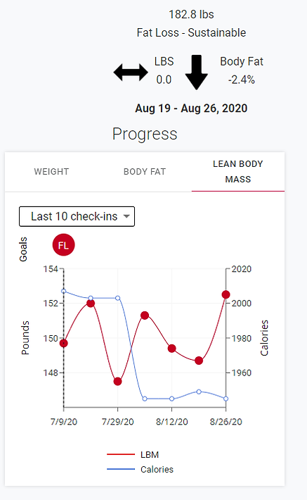 Avatar Nutrition_Weight Loss Client_Lean