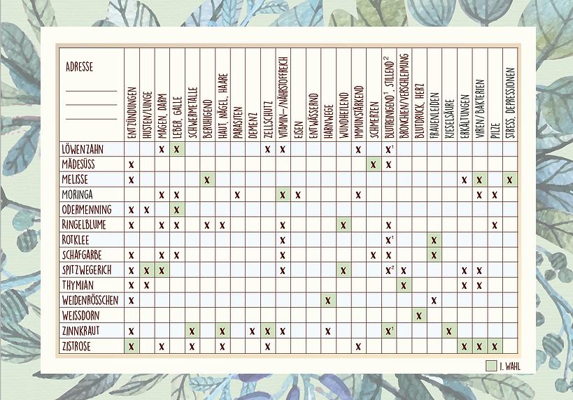 Bildschirmfoto 2019-05-13 um 19.55.40.pn
