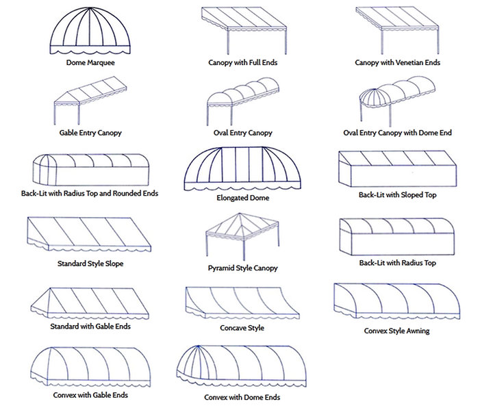 Awning Styles