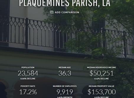 Plaquemines Parish...a look at numbers.
