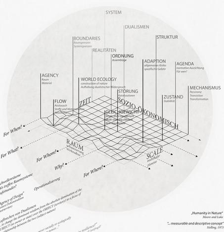 METABOLISM - infographic