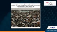 VEJA RIO: Quase 90% dos moradores de favelas conhecem alguém que já teve covid-19