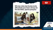 G1: 95% das mães das favelas terão dificuldade para fazer almoço de Dia das Mães, aponta pesquisa