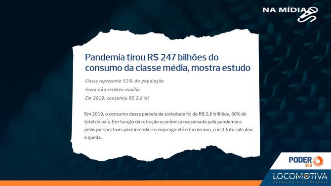 PODER 360: Pandemia tirou R$ 247 bilhões do consumo da classe média, mostra estudo