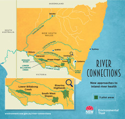 River Connections map