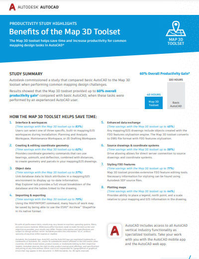 pdf-thumb-benefits-of-the-map-3d-toolset