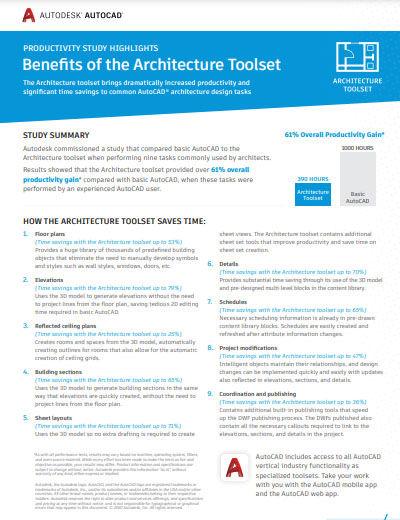pdf-thumb-benefits-architecture-toolset.
