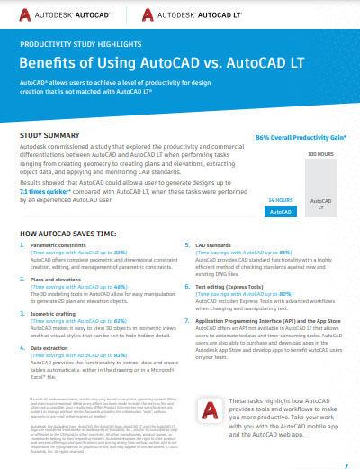 pdf-thumb-benefits-of-using-autocad-auto
