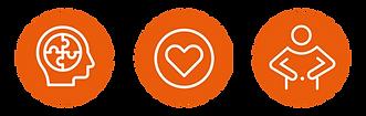 Icons_hoofd - hart - buik.png