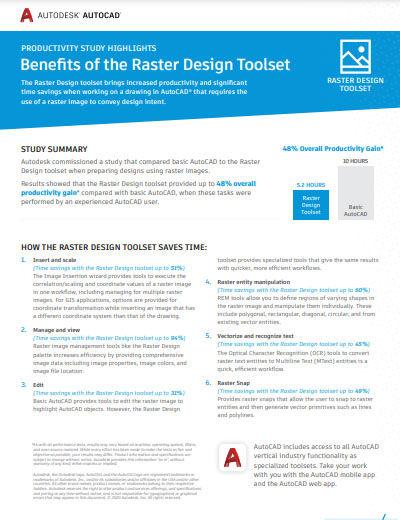 pdf-thumb-benefits-of-the-raster-design-