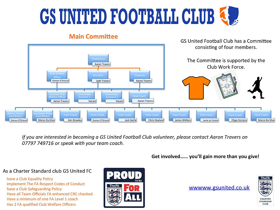 08.02.2019 GS United Committee Hierachy.