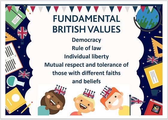 Fundamental British Values.PNG