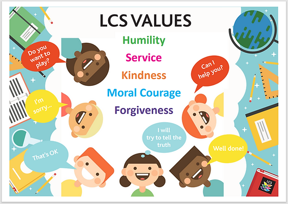 LCS Values.PNG