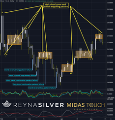 Silver's market manipulation is your way in