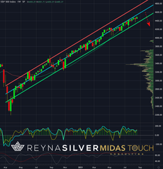 Silver is a real purchasing power
