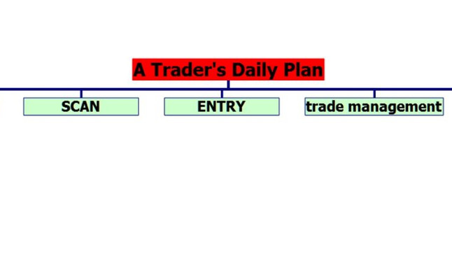 A Traders daily plan 12