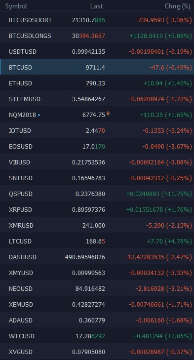 BTC ,alts and tokens-the universe I trade: