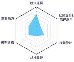 Diagram_Boost-01.jpg