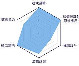 Diagram_EV3_02-01.jpg
