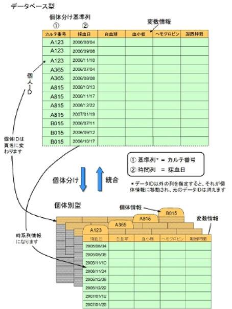 img_kotaiwake.jpg