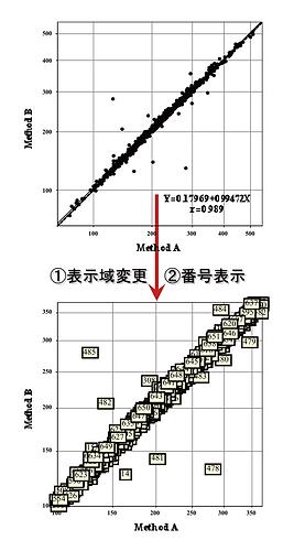 2変量散布図.png