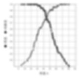 感度・特異度曲線.png