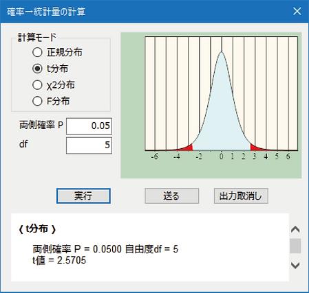確率_統計量.png
