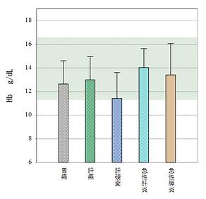 棒グラフ.png