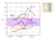 折れ線グラフ.png