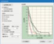 生存曲線分析 .png