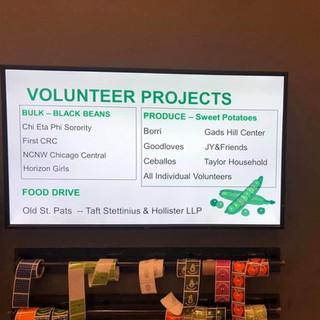 Food Depository Volunteer Assignments