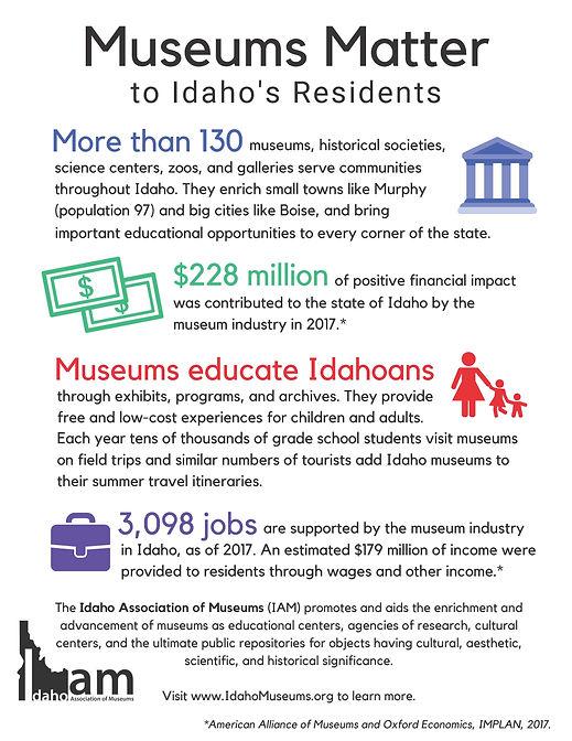 Idaho Museums Matter.jpg