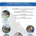 Idaho InfoGraphicFederal FundingFULL _Pa