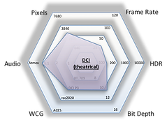6axis_DCI.png