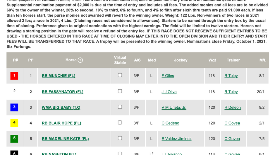 $30,000 TX Lone Star Juvenile Stakes Entries for this Friday, Upcoming Festival Races, & More!