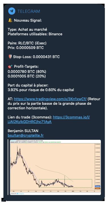 Signaux de Trading CryptElite Partners