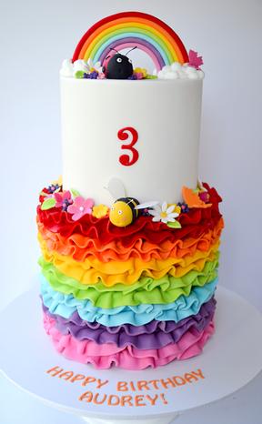 Kids Birthday Cake Design 22