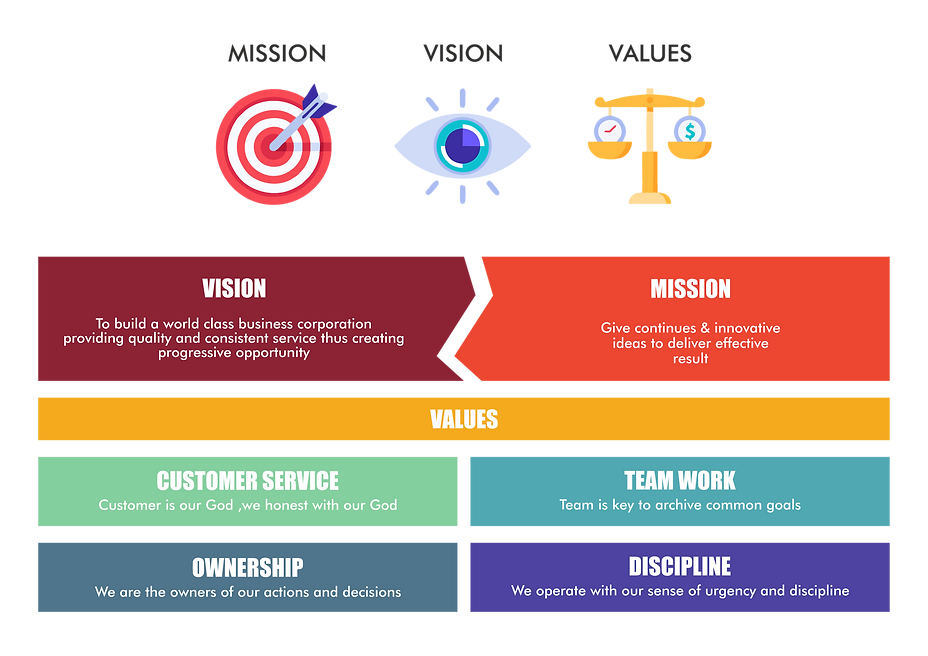 AdMark Vision Mission.png