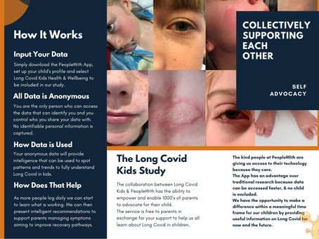 Are Underlying Conditions being blamed on Long Covid in Kids.