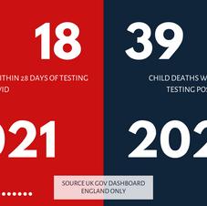 Child COVID Deaths