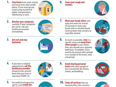 CDC's guide on ways to manage the COVID-19 symptoms at home