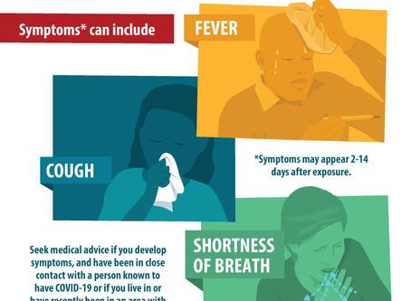 Symptoms of Coronavirus Disease 2019