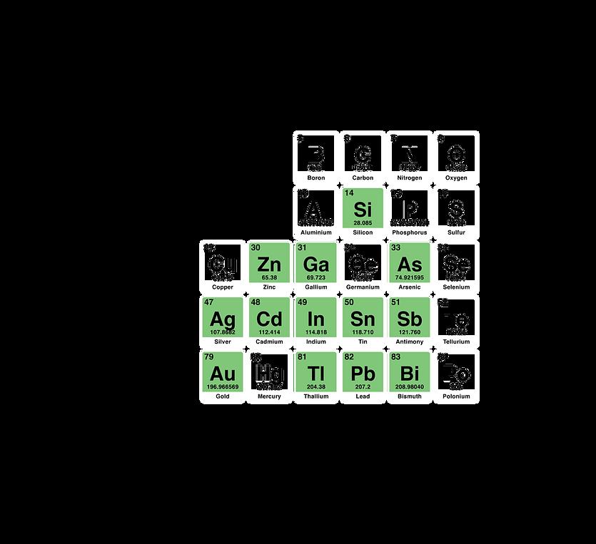 IAT-transparent-periodic-table-3_edited.