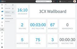 3CX Wallboard.jpg