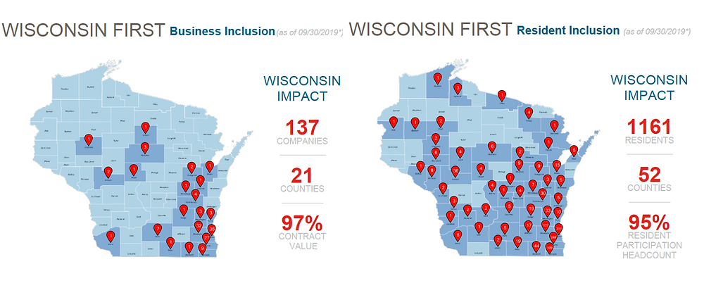Wisconsin First