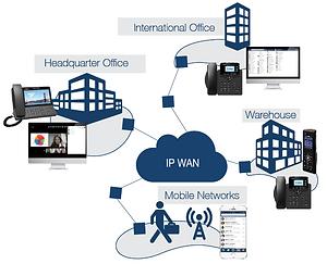 WMS-PBX-Network.png