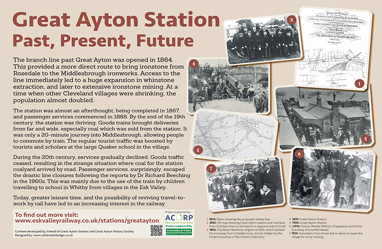 Great Ayton Station
